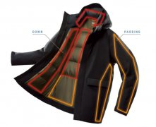 優衣庫推出Hybrid系列高性能復合外套